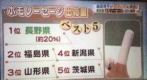 ホモソーセージ出荷量第一位は長野県