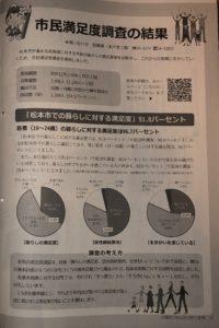 平成30年度 松本市「市民満足度調査の結果」