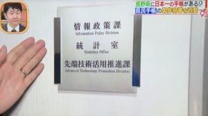 長野県民手帳の製作部署(長野県庁)